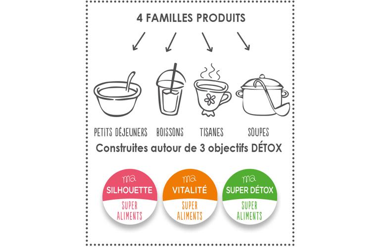 famille-produit-768_500