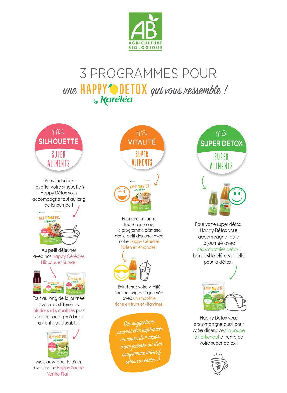 Programmes Happy detox Karelea